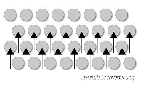 specific-hole-distribution-small-226-de