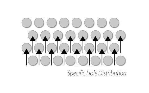 specific-hole-distribution-small